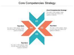 Core Competencies Strategy Ppt Powerpoint Presentation Ideas Slide Download Cpb