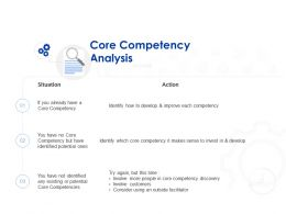 Core Competency Analysis Slide Checklist Ppt Powerpoint Presentation Pictures Visuals