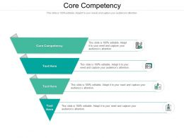 Core Competency Ppt Powerpoint Presentation Summary Visuals Cpb