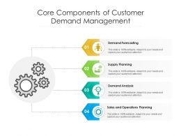 Core Components Of Customer Demand Management