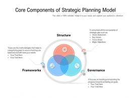Core Components Of Strategic Planning Model
