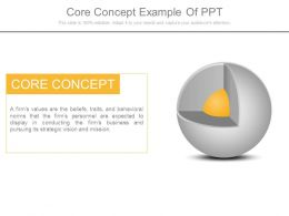 Core Concept Example Of Ppt
