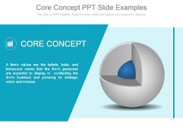 Core Concept Ppt Slide Examples