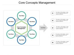 Core Concepts Management Ppt Powerpoint Presentation Summary Topics Cpb