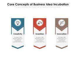 Core Concepts Of Business Idea Incubation
