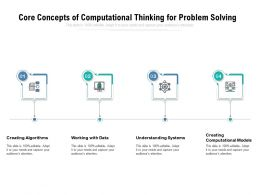 Core Concepts Of Computational Thinking For Problem Solving