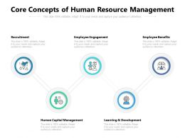 Core Concepts Of Human Resource Management