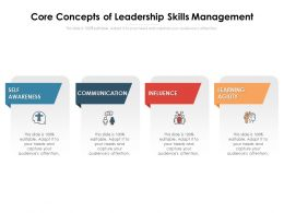 Core Concepts Of Leadership Skills Management