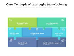 Core Concepts Of Lean Agile Manufacturing