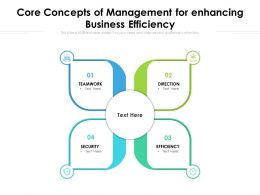 Core Concepts Of Management For Enhancing Business Efficiency