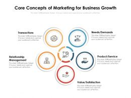 Core Concepts Of Marketing For Business Growth