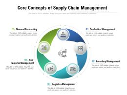Core Concepts Of Supply Chain Management