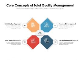 Core Concepts Of Total Quality Management