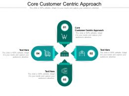 Core Customer Centric Approach Ppt Powerpoint Presentation Pictures Influencers Cpb