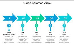 Core Customer Value Ppt Powerpoint Presentation Pictures Design Inspiration Cpb