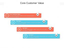 Core Customer Value Ppt Powerpoint Presentation Summary Rules Cpb