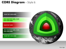 Core Diagram Diagonal Cut