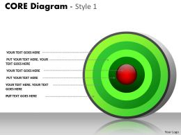 Core Diagram For 5 Stages Business Diagram