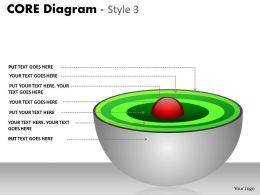 core_diagram_for_strategy_Slide01