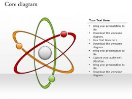 Core Diagram Powerpoint Template Slide