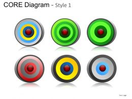 Core Diagram Style 1 Powerpoint Presentation Slides