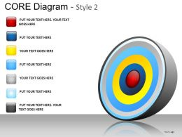 Core Diagram Style 2 Powerpoint Presentation Slides
