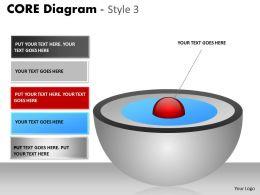 Core Diagram Style 3 PPT 5