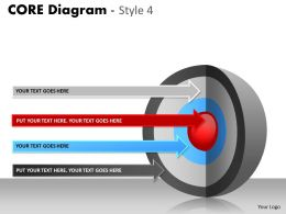 Core Diagram Style 4 Staged