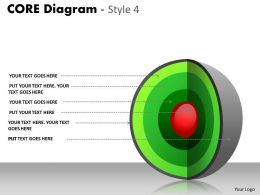 Core Diagram Style 4 Staged Sales Process