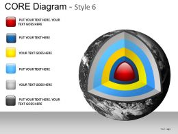 Core Diagram Style 6 Powerpoint Presentation Slides