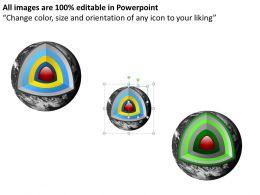 Core Diagram Style 6 Powerpoint Presentation Slides