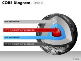 Core Diagram Style 6 PPT 6