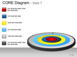 Core Diagram Style 7 Powerpoint Presentation Slides