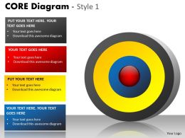 Core Diagram Style colorful 1