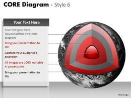 Core Diagram With 6 Stages