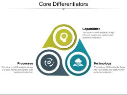 Core Differentiators