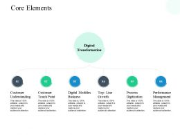 Core Elements Digital Modifies Business Ppt Powerpoint Presentation Show Icon