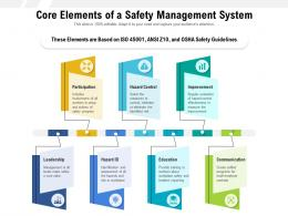 Core Elements Of A Safety Management System