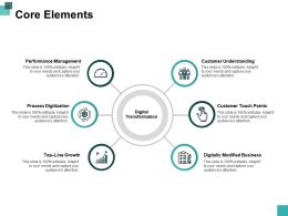 Core Elements Ppt Powerpoint Presentation File Demonstration