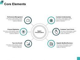 Core Elements Ppt Powerpoint Presentation File Demonstration