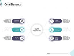 Core Elements Technology Revolution Ppt Information