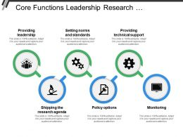 Core Functions Leadership Research Agenda Technical Support Monitoring