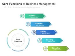 Core Functions Of Business Management