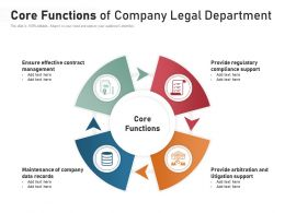 Core Functions Of Company Legal Department