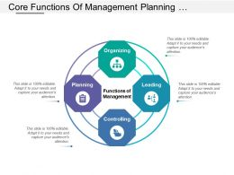 Core Functions Of Management Planning Organizing Leading Controlling