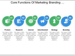Core Functions Of Marketing Branding Advertisement Research Internet