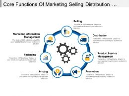 Core Functions Of Marketing Selling Distribution Promotion Financing Service Management