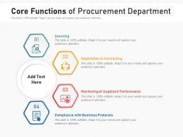 Core Functions Of Procurement Department