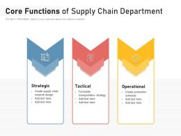 Core Functions Of Supply Chain Department