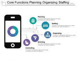 Core Functions Planning Organizing Staffing Controlling Directing